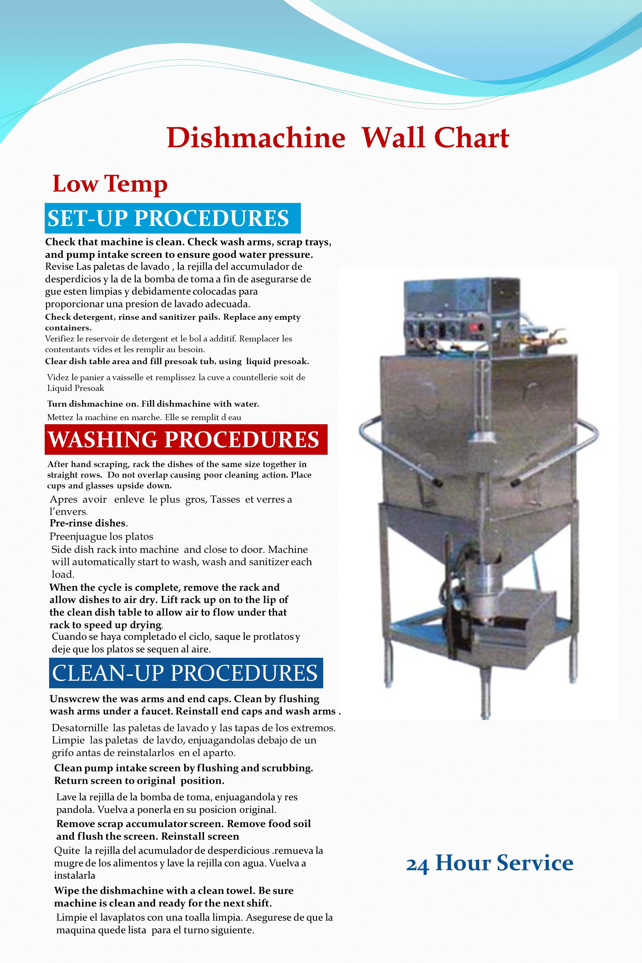 Dishmachine Wall Chart SET-UP PROCEDURES WASHING PROCEDURES CLEAN-UP PROCEDURES Check that machine is clean. Check wash arms, scrap trays, and pump in