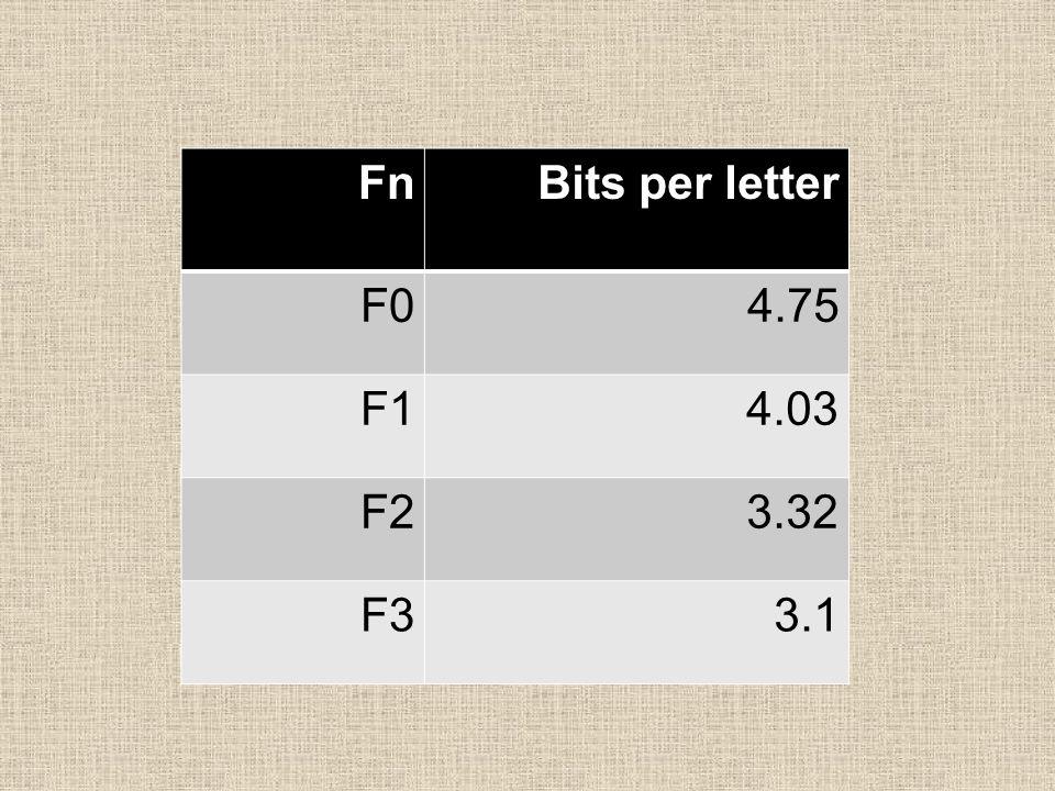 Bits per letterFn 4.75F0 4.03F1 3.32F2 3.1F3