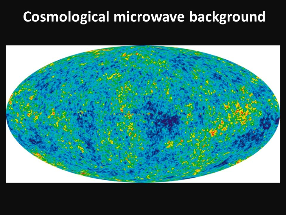Cosmological microwave background