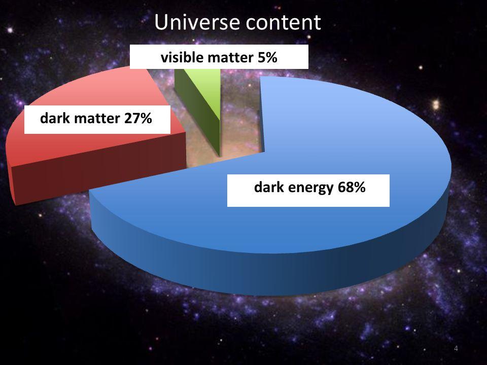 4 Universe content