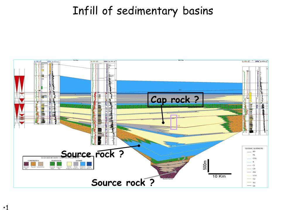 1111 Cap rock Source rock Infill of sedimentary basins
