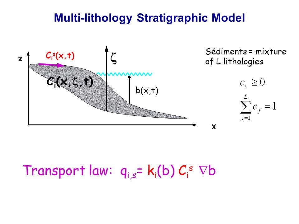 Multi-lithology Stratigraphic Model Transport law: q i,s = k i (b) C i s b x z b(x,t) C i (x,,t) C i s (x,t) Sédiments = mixture of L lithologies