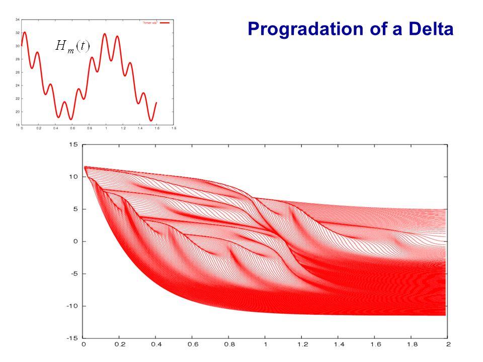 Progradation of a Delta 26