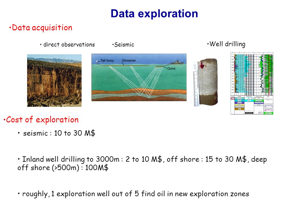 Data exploration Cost of exploration seismic : 10 to 30 M$ Inland well drilling to 3000m : 2 to 10 M$, off shore : 15 to 30 M$, deep off shore (>500m) : 100M$ roughly, 1 exploration well out of 5 find oil in new exploration zones direct observations Seismic Well drilling Data acquisition