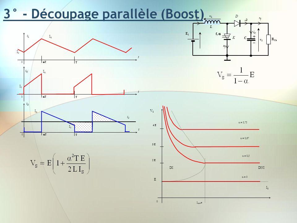 3° - Découpage parallèle (Boost) t T T 0 I iKiK I0I0 t T T 0 I iLiL I0I0 T T 0 iSiS t I I0I0 iDiD VSVS E 0 DNI ISIS DI = 0 = 0,5 = 0,75 = 0,67 I LSM =