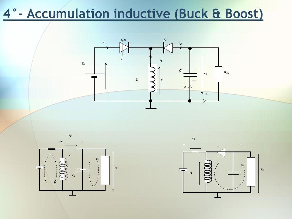 4°- Accumulation inductive (Buck & Boost) i1i1 L E1E1 iCiC vSvS f, vLvL iDiD D iSiS K iLiL C R Ch vSvS vLvL + - vDvD vSvS vLvL - + vKvK