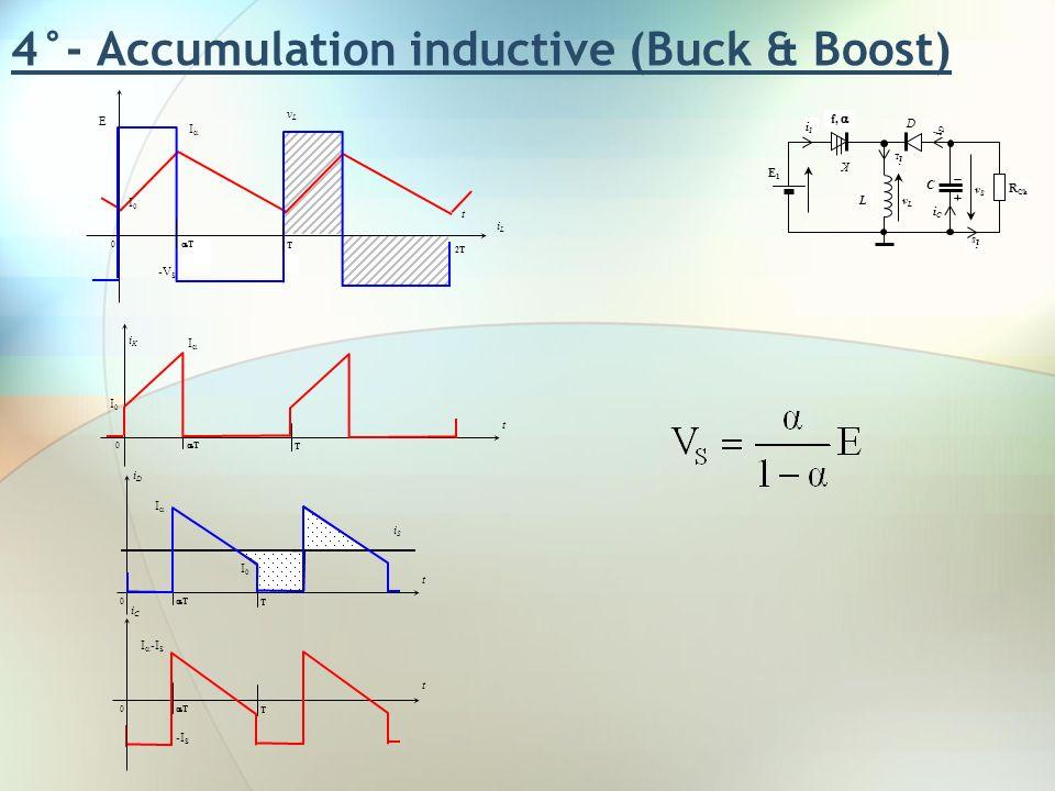 4°- Accumulation inductive (Buck & Boost) i1i1 L E1E1 iCiC vSvS f, vLvL iDiD D iSiS K iLiL C R Ch t vLvL T T 0 2T E -V S I I0I0 iLiL t T T 0 I iKiK I0