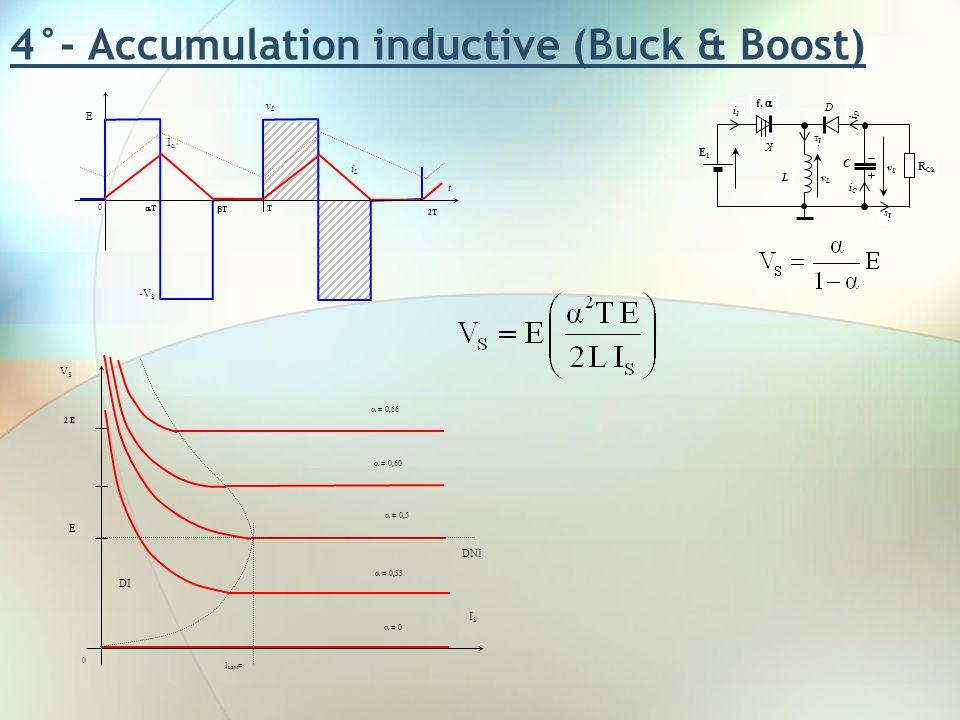 4°- Accumulation inductive (Buck & Boost) i1i1 L E1E1 iCiC vSvS f, vLvL iDiD D iSiS K iLiL C R Ch VSVS E 0 DNI ISIS DI = 0 = 0,5 = 0,66 = 0,33 I LSM =
