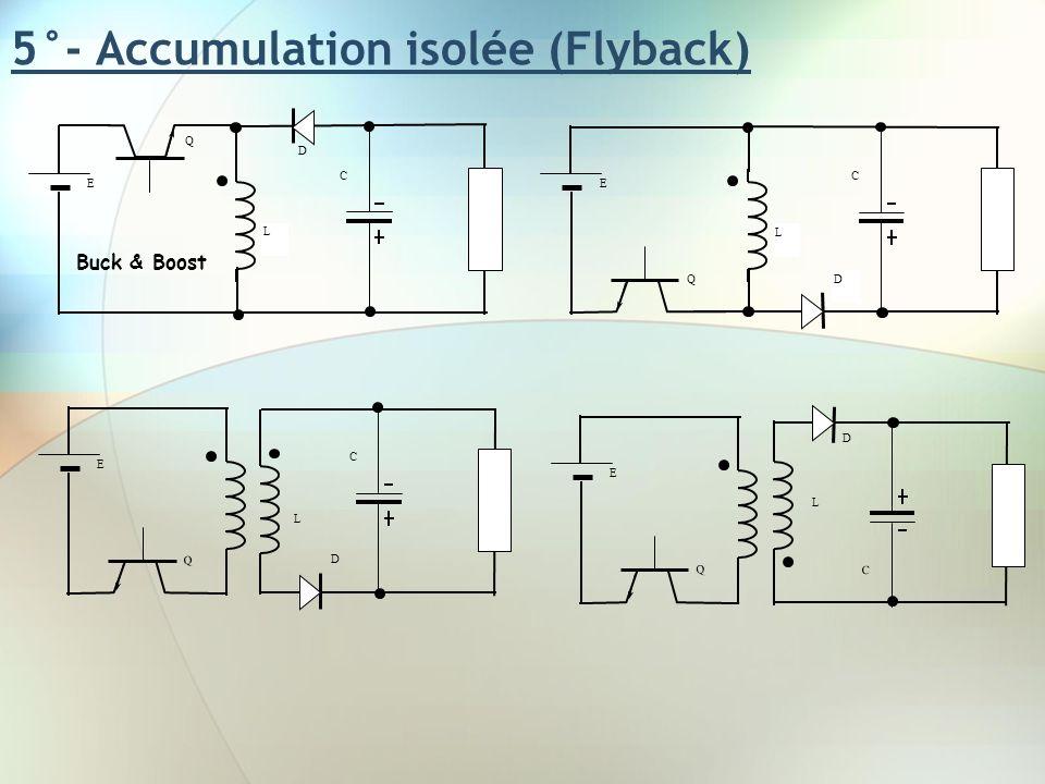 5°- Accumulation isolée (Flyback) L C D E Q E Q L C D L C D E Q L C D E Q Buck & Boost