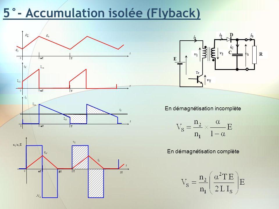 5°- Accumulation isolée (Flyback) D Tr C iCiC i2i2 i1i1 v1v1 v2v2 E R iSiS vSvS vTvT t T T 0 I 1 iKiK I 10 t T T 0 ε εLεL ε0ε0 T T 0 iSiS t I 2 I 20 i