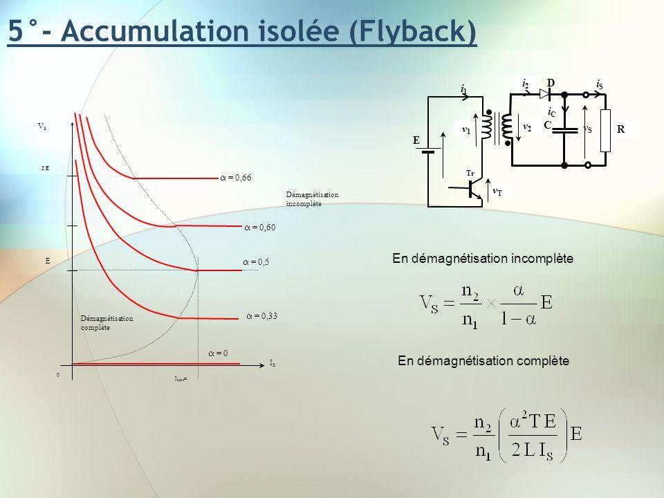 5°- Accumulation isolée (Flyback) D Tr C iCiC i2i2 i1i1 v1v1 v2v2 E R iSiS vSvS vTvT En démagnétisation incomplète En démagnétisation complète VSVS E