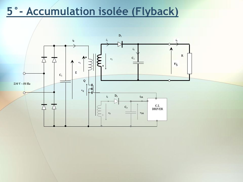 5°- Accumulation isolée (Flyback)