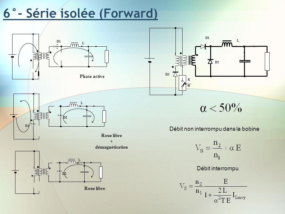 6°- Série isolée (Forward) K D1 D2 D3 L D1 L D2 D3 L D2 L Phase active Roue libre + démagnétisation Roue libre Débit non interrompu dans la bobine Déb