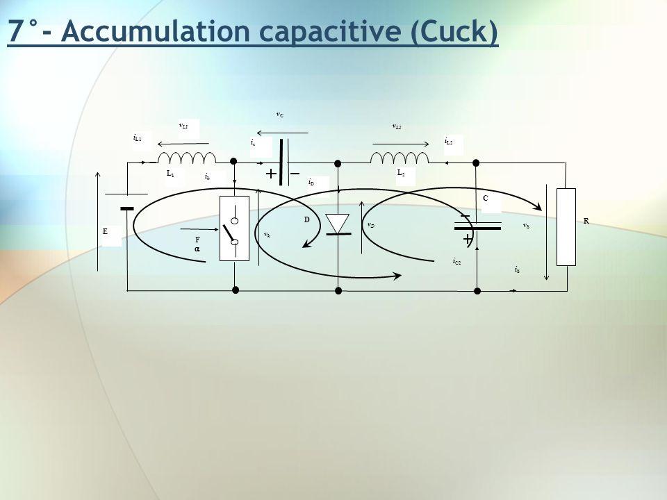 7°- Accumulation capacitive (Cuck) L2L2 ikik v L1 R L1L1 C D E iSiS i C2 i L1 vSvS vDvD F vCvC i L2 icic iDiD v L2 vkvk