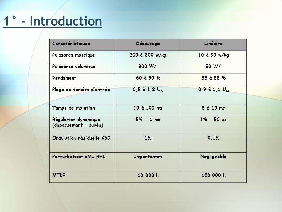 1° - Introduction CaractéristiquesDécoupageLinéaire Puissance massique200 à 300 w/kg10 à 30 w/kg Puissance volumique300 W/l50 W/l Rendement60 à 90 %35