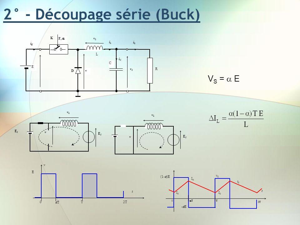 2° - Découpage série (Buck) t v T T 0 2T E v E2E2 vLvL E1E1 v E2E2 vLvL V S = E t vLvL T T 0 2T (1- )E - E I I0I0 iLiL I0I0 R L C D E iSiS iCiC iLiL v