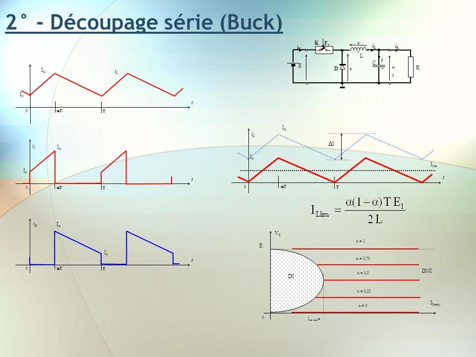 2° - Découpage série (Buck) t T T 0 I i1i1 I0I0 t T T 0 I I0I0 iDiD t T T 0 I iLiL I0I0 t T T 0 I I0I0 iLiL I lim I VSVS E 0 DNI I Lmoy DI = 1 = 0 = 0