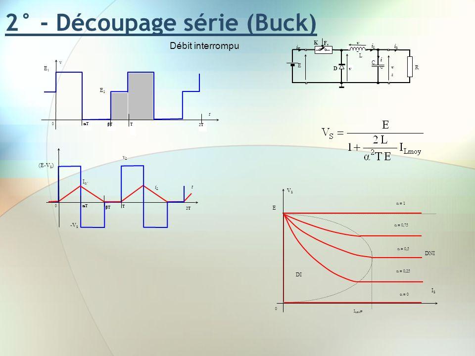 2° - Découpage série (Buck) t T T 0 2T E1E1 E2E2 v T t vLvL T T 0 (E-V S ) -V S I iLiL T VSVS E 0 DNI ISIS DI = 1 = 0 = 0,5 = 0,25 = 0,75 I LSM = Débi