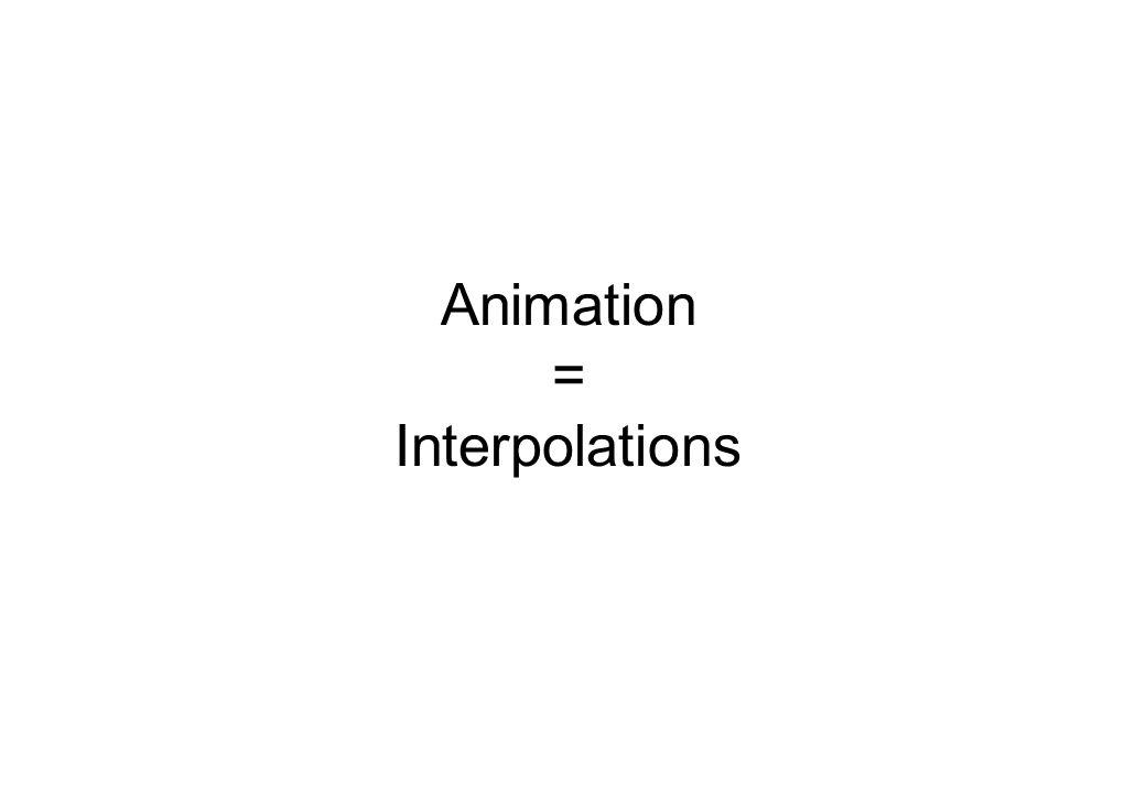 Animation = Interpolations