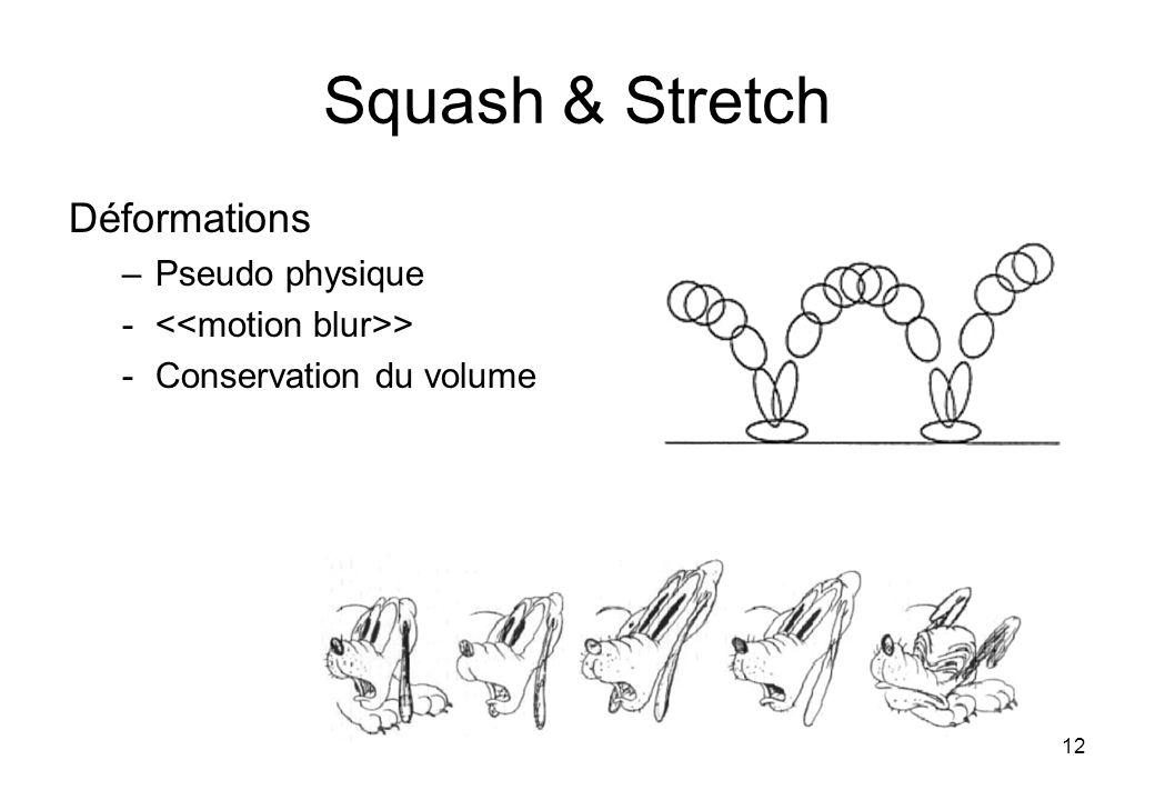 12 Squash & Stretch Déformations –Pseudo physique - > -Conservation du volume