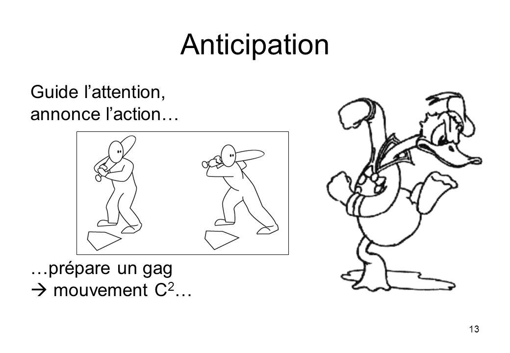 13 Anticipation Guide lattention, annonce laction… …prépare un gag mouvement C 2 …