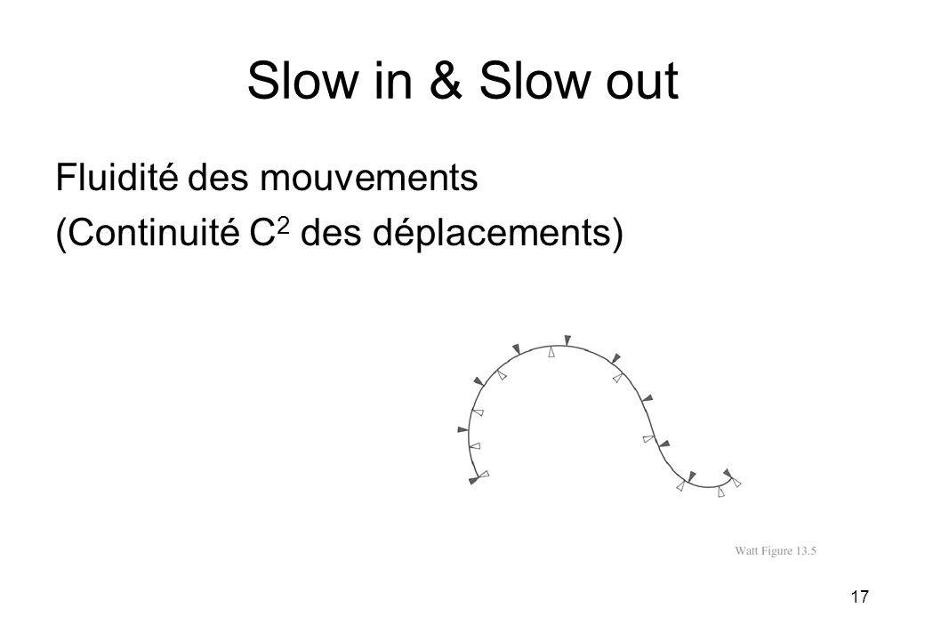 17 Slow in & Slow out Fluidité des mouvements (Continuité C 2 des déplacements)