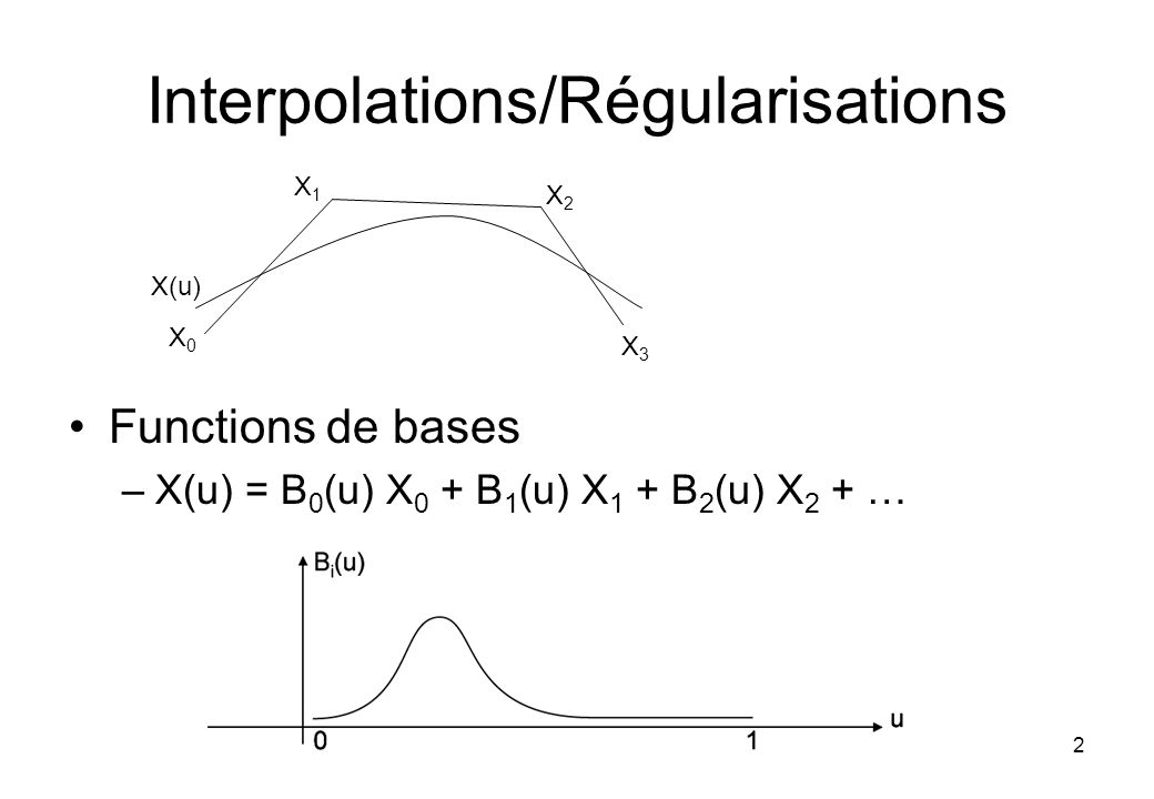 2 Interpolations/Régularisations Functions de bases –X(u) = B 0 (u) X 0 + B 1 (u) X 1 + B 2 (u) X 2 + … X0X0 X1X1 X2X2 X3X3 X(u)