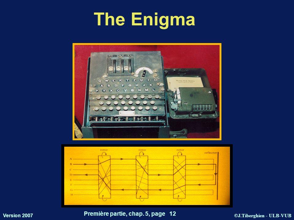 ©J.Tiberghien - ULB-VUB Version 2007 Première partie, chap. 5, page 12 The Enigma