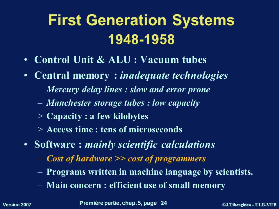 ©J.Tiberghien - ULB-VUB Version 2007 Première partie, chap. 5, page 24 First Generation Systems 1948-1958 Control Unit & ALU : Vacuum tubes Central me