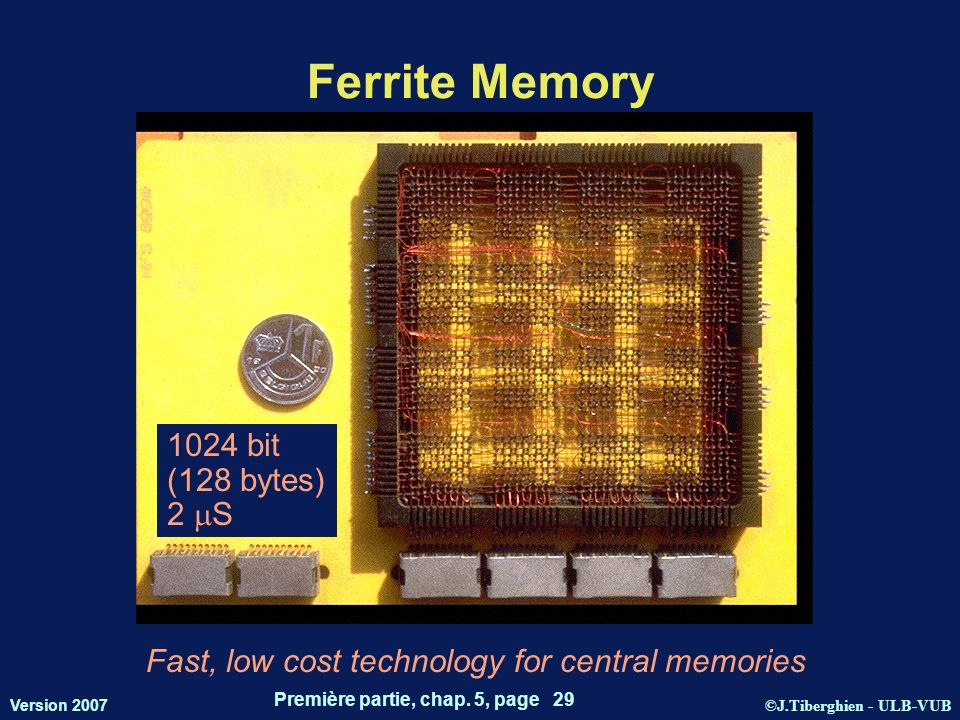 ©J.Tiberghien - ULB-VUB Version 2007 Première partie, chap. 5, page 29 Ferrite Memory Fast, low cost technology for central memories 1024 bit (128 byt