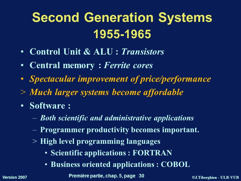 ©J.Tiberghien - ULB-VUB Version 2007 Première partie, chap. 5, page 30 Second Generation Systems 1955-1965 Control Unit & ALU : Transistors Central me