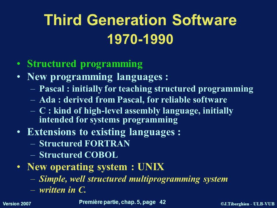 ©J.Tiberghien - ULB-VUB Version 2007 Première partie, chap. 5, page 42 Third Generation Software 1970-1990 Structured programming New programming lang