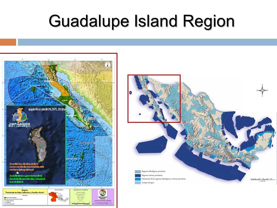 Registered Species in GI (Biosphere Reserve)