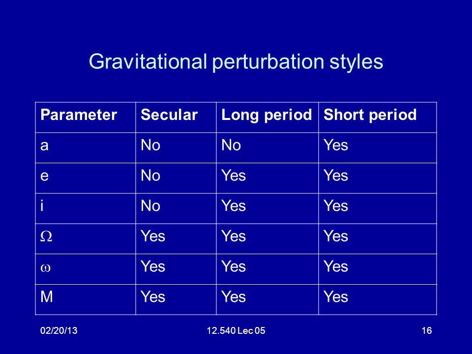 02/20/1312.540 Lec 0516 Gravitational perturbation styles ParameterSecularLong periodShort period aNo Yes eNoYes iNoYes Yes Yes M