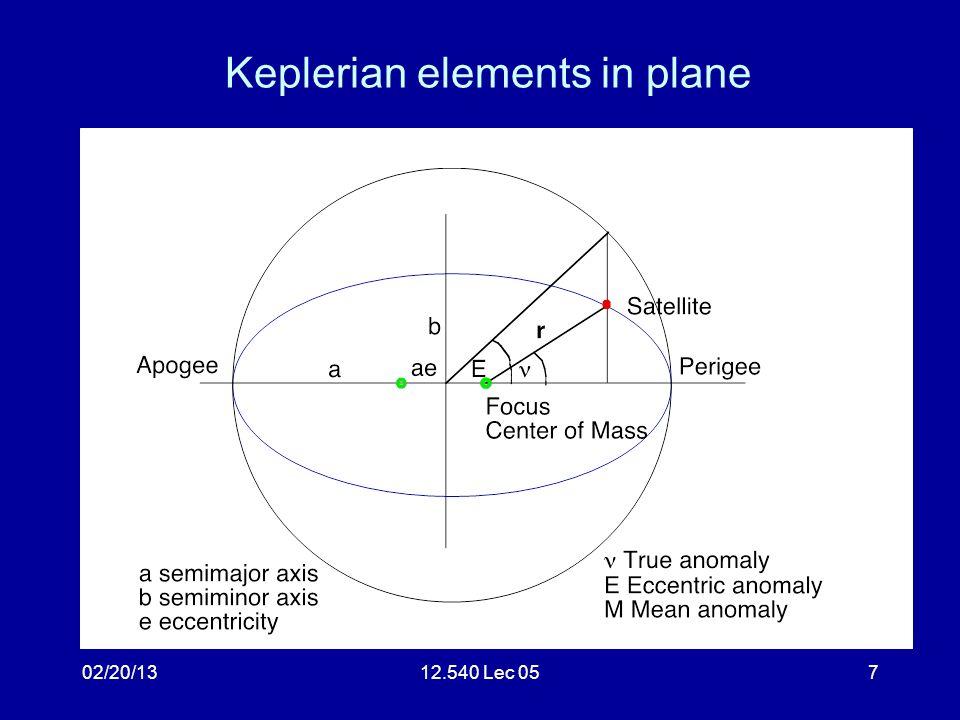 02/20/1312.540 Lec 0518 GPS Orbits Orbit characteristics are –Semimajor axis26400 km (12 sidereal hour period) –Inclination 55.5 degrees –Eccentricity near 0 (largest 0.02) –6 orbital planes with 4-5 satellites per plane Design lifetime is 6 years, average lifetime 10 years Generations: Block II/IIA 972.9 kg, Block IIR 1100 kg, Block IIF 1555.256 kg
