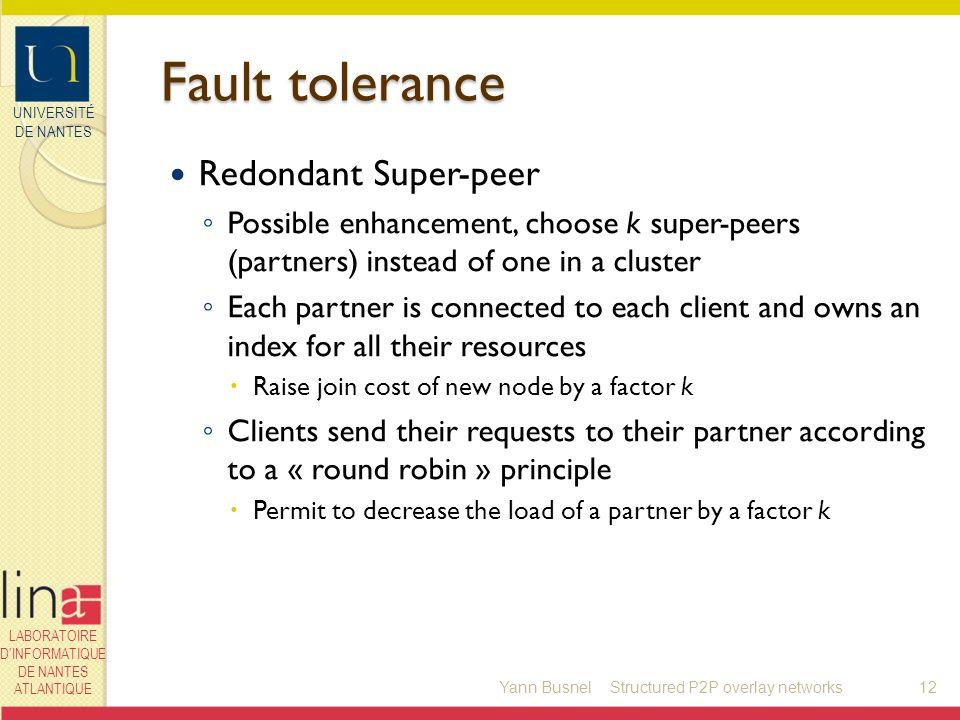 UNIVERSITÉ DE NANTES LABORATOIRE DINFORMATIQUE DE NANTES ATLANTIQUE Fault tolerance Redondant Super-peer Possible enhancement, choose k super-peers (p