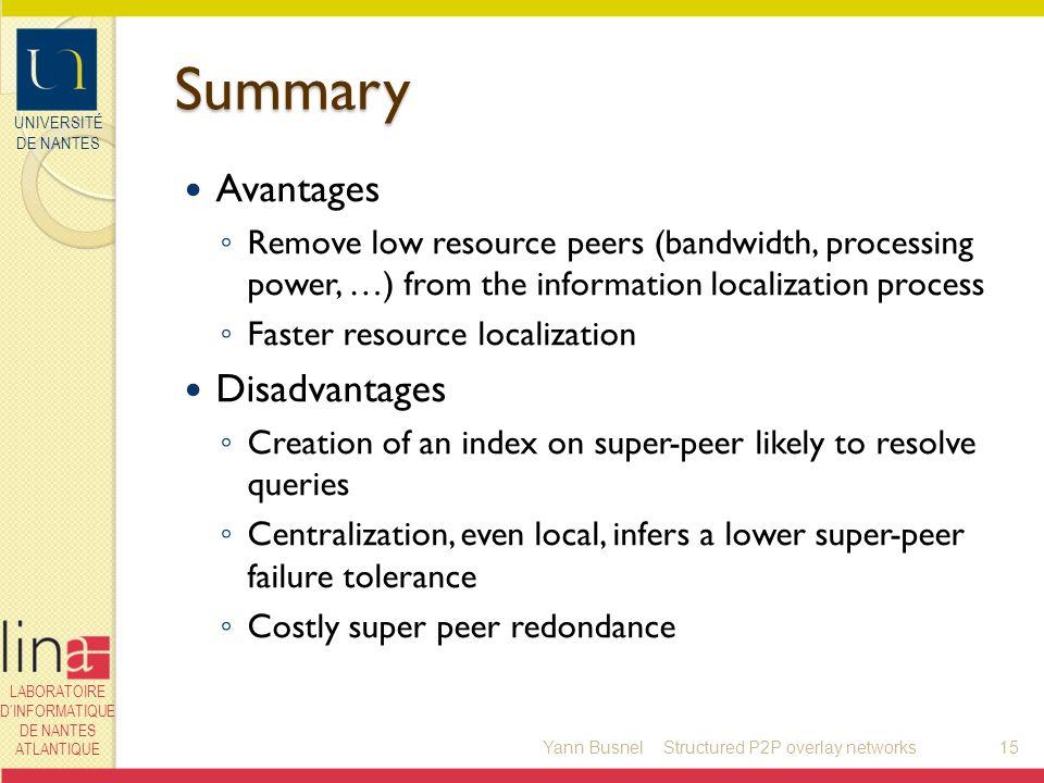 UNIVERSITÉ DE NANTES LABORATOIRE DINFORMATIQUE DE NANTES ATLANTIQUE Summary Avantages Remove low resource peers (bandwidth, processing power, …) from