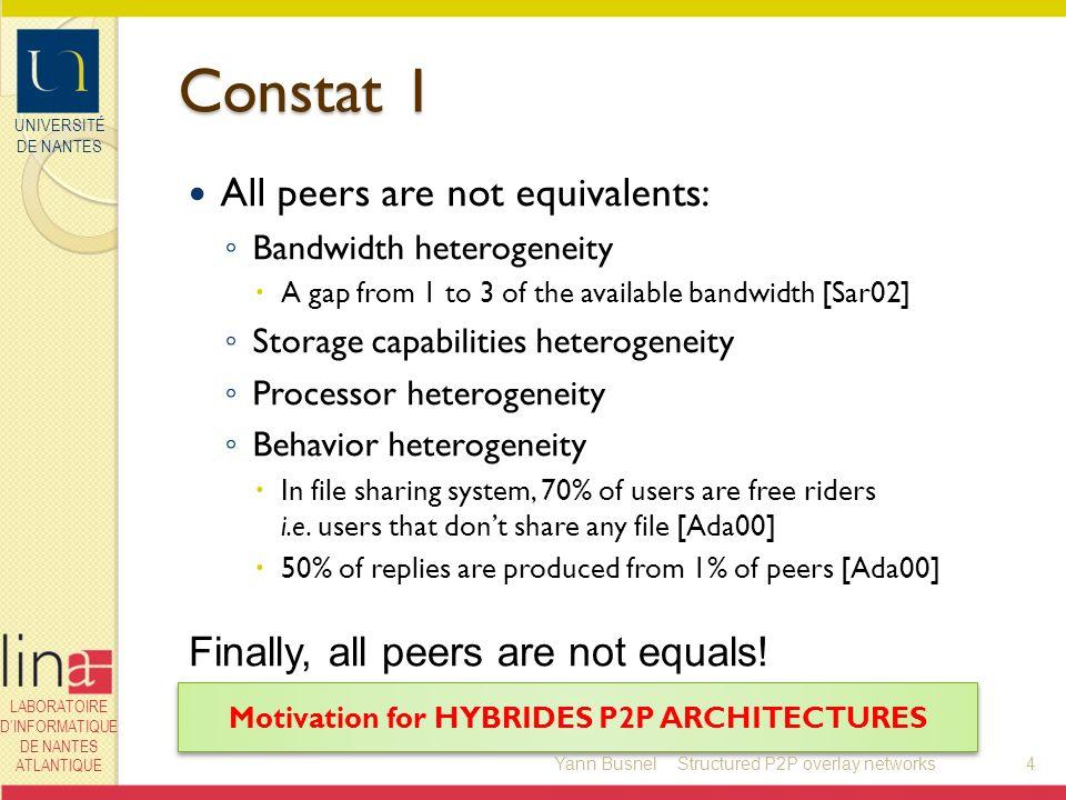 UNIVERSITÉ DE NANTES LABORATOIRE DINFORMATIQUE DE NANTES ATLANTIQUE Constat 1 All peers are not equivalents: Bandwidth heterogeneity A gap from 1 to 3
