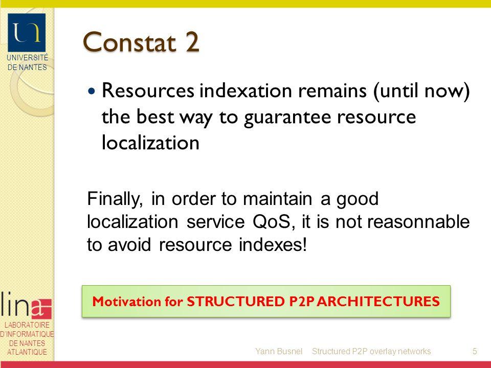 UNIVERSITÉ DE NANTES LABORATOIRE DINFORMATIQUE DE NANTES ATLANTIQUE Example of hierarchical P2P Super-peer : KaZaA 4 500 000 simultaneous connections Connexions duration: few hours Number of available files: 10 6 … Gnutella (0.6-*) Ultrapeers Yann Busnel16Structured P2P overlay networks