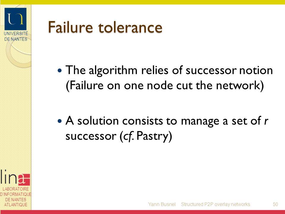 UNIVERSITÉ DE NANTES LABORATOIRE DINFORMATIQUE DE NANTES ATLANTIQUE Failure tolerance The algorithm relies of successor notion (Failure on one node cu