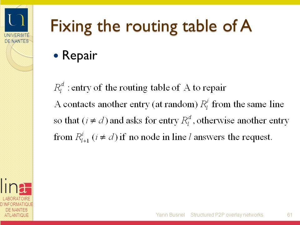 UNIVERSITÉ DE NANTES LABORATOIRE DINFORMATIQUE DE NANTES ATLANTIQUE Fixing the routing table of A Repair Yann Busnel61Structured P2P overlay networks