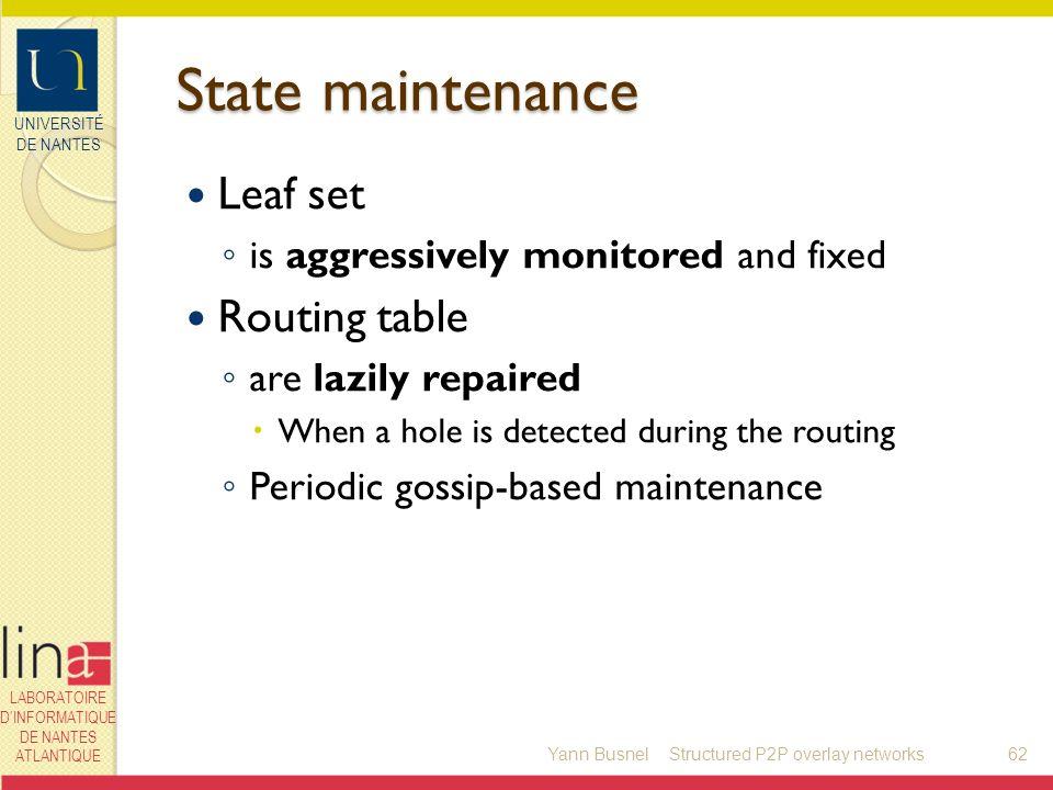 UNIVERSITÉ DE NANTES LABORATOIRE DINFORMATIQUE DE NANTES ATLANTIQUE State maintenance Leaf set is aggressively monitored and fixed Routing table are l