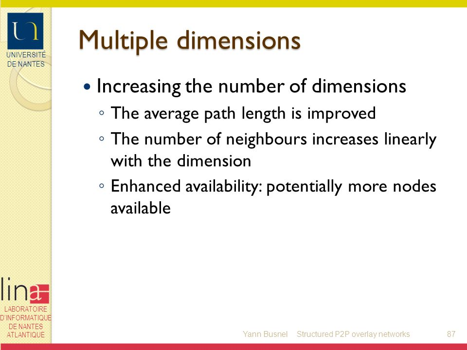 UNIVERSITÉ DE NANTES LABORATOIRE DINFORMATIQUE DE NANTES ATLANTIQUE Multiple dimensions Increasing the number of dimensions The average path length is improved The number of neighbours increases linearly with the dimension Enhanced availability: potentially more nodes available Yann Busnel87Structured P2P overlay networks