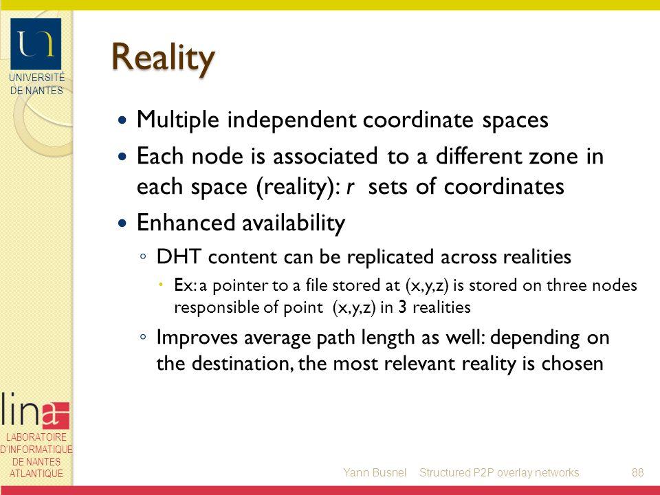 UNIVERSITÉ DE NANTES LABORATOIRE DINFORMATIQUE DE NANTES ATLANTIQUE Reality Multiple independent coordinate spaces Each node is associated to a differ