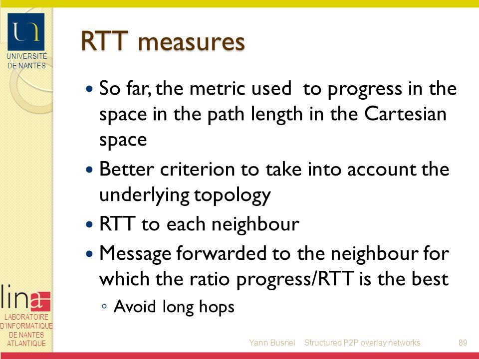 UNIVERSITÉ DE NANTES LABORATOIRE DINFORMATIQUE DE NANTES ATLANTIQUE RTT measures So far, the metric used to progress in the space in the path length i