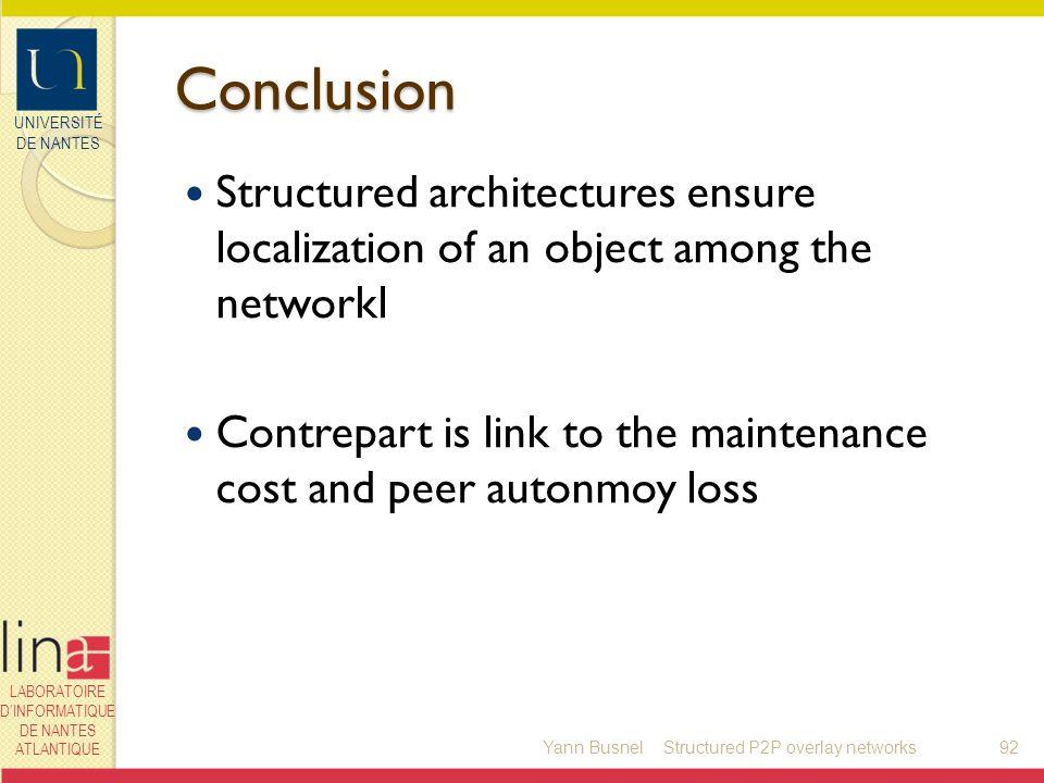 UNIVERSITÉ DE NANTES LABORATOIRE DINFORMATIQUE DE NANTES ATLANTIQUE Conclusion Structured architectures ensure localization of an object among the net