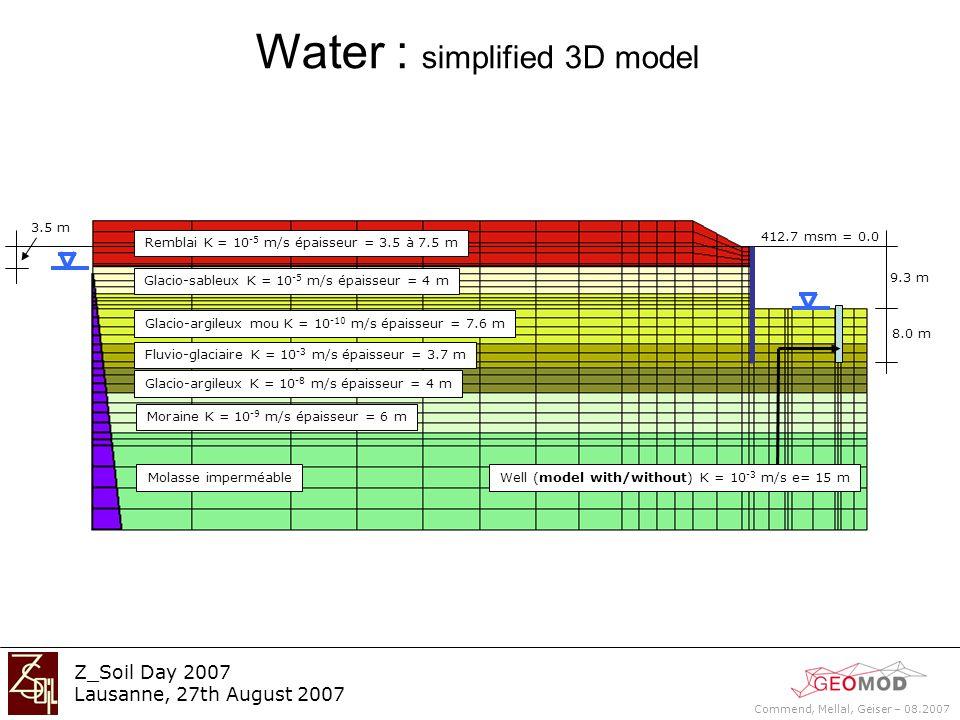 Commend, Mellal, Geiser – 08.2007 Z_Soil Day 2007 Lausanne, 27th August 2007 Water : simplified 3D model 9.3 m 8.0 m 3.5 m Remblai K = 10 -5 m/s épaisseur = 3.5 à 7.5 m Glacio-sableux K = 10 -5 m/s épaisseur = 4 m Glacio-argileux mou K = 10 -10 m/s épaisseur = 7.6 m Fluvio-glaciaire K = 10 -3 m/s épaisseur = 3.7 m Glacio-argileux K = 10 -8 m/s épaisseur = 4 m Moraine K = 10 -9 m/s épaisseur = 6 m 412.7 msm = 0.0 Molasse imperméableWell (model with/without) K = 10 -3 m/s e= 15 m