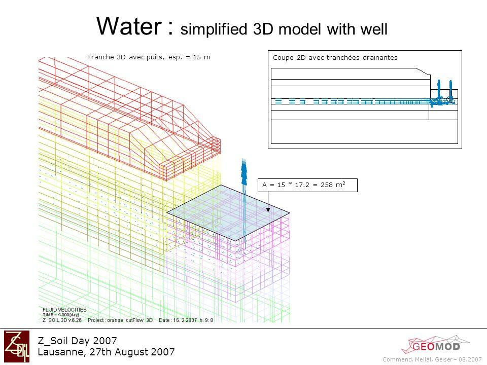 Commend, Mellal, Geiser – 08.2007 Z_Soil Day 2007 Lausanne, 27th August 2007 Water : simplified 3D model with well A = 15 * 17.2 = 258 m 2 Coupe 2D avec tranchées drainantes Tranche 3D avec puits, esp.