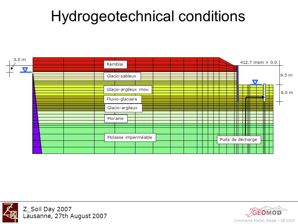 Commend, Mellal, Geiser – 08.2007 Z_Soil Day 2007 Lausanne, 27th August 2007 Hydrogeotechnical conditions 9.3 m 8.0 m 3.5 m Remblai Glacio-sableux Glacio-argileux mou Fluvio-glaciaire Glacio-argileux Moraine 412.7 msm = 0.0 Molasse imperméable Puits de décharge
