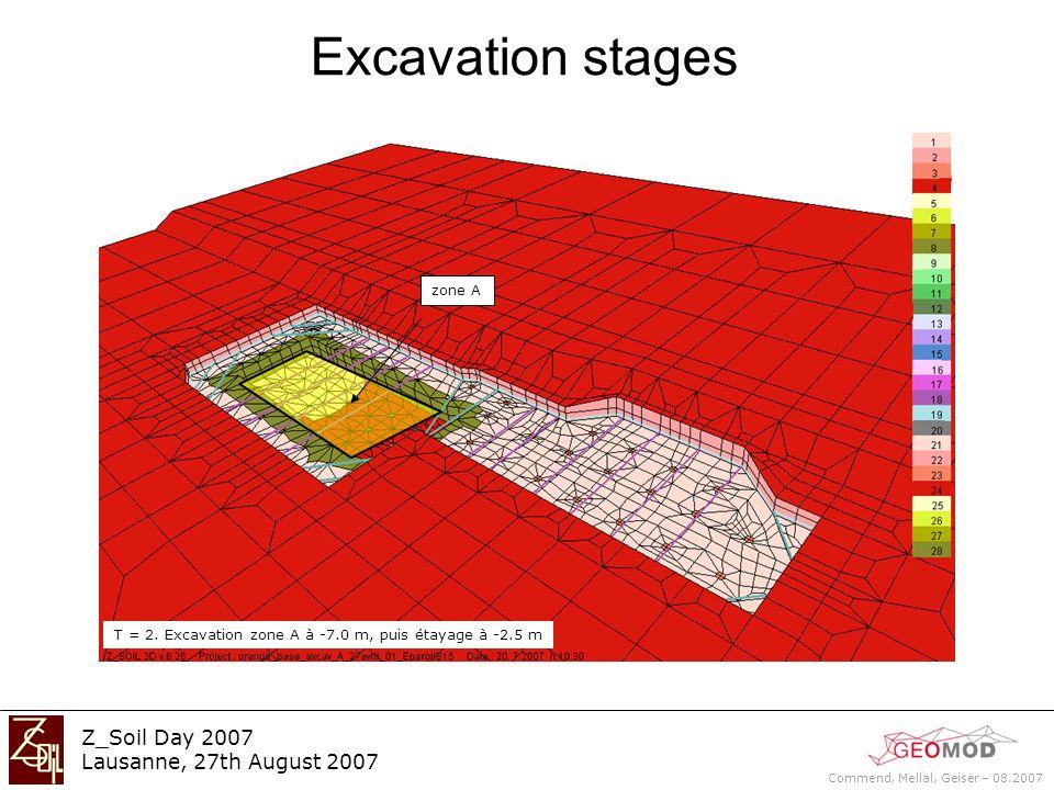 Commend, Mellal, Geiser – 08.2007 Z_Soil Day 2007 Lausanne, 27th August 2007